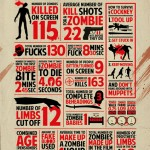 Find Out How To Survive A Zombie Invasion and More In This Fun COCKNEYS VS ZOMBIES Infographic