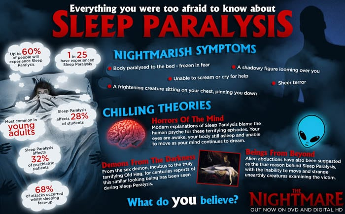 nightmare-infographic